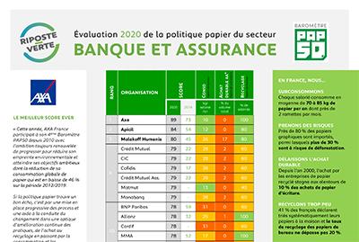 Etude PAP50 Banque Assurance 2020